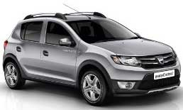 Renault Sandero Car Lease